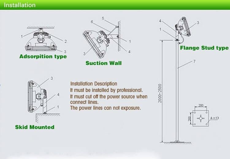 4 types led flood light installation