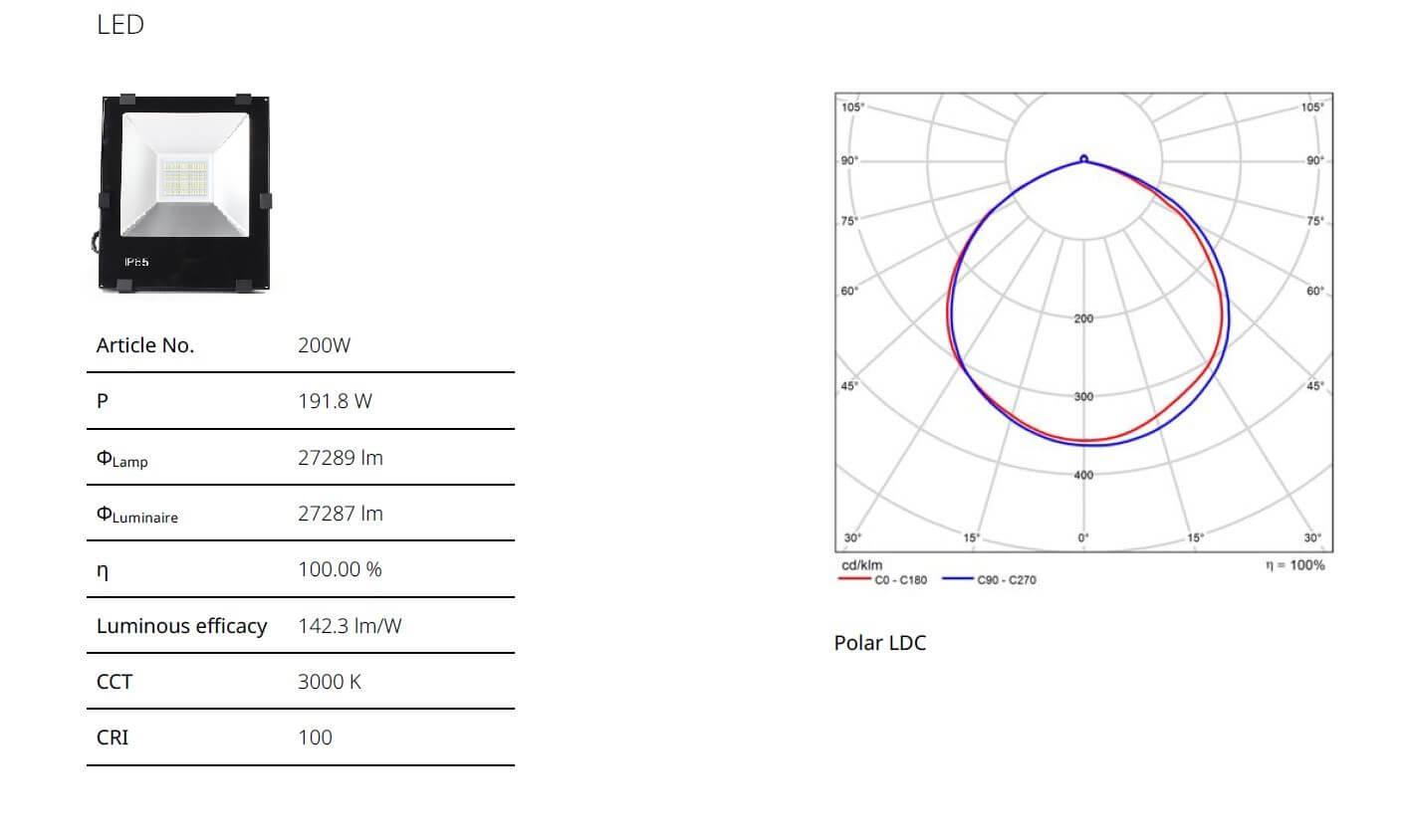 Datasheet-Dialux-200w-Flood-LED-Light