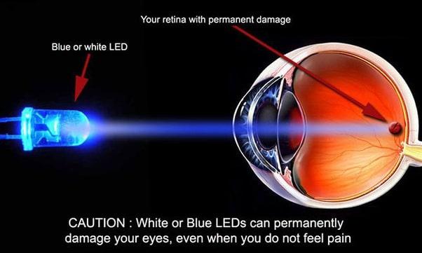 T5 Lights Effects on Human Eye